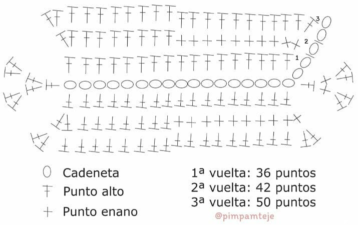 Diagrama suela de patuco